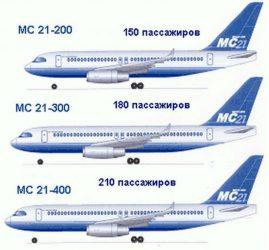 MC-21 Quiz
